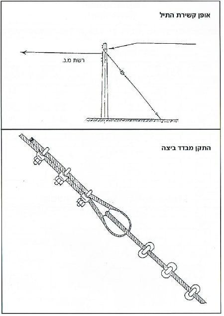 high-power-grid-illustration3B