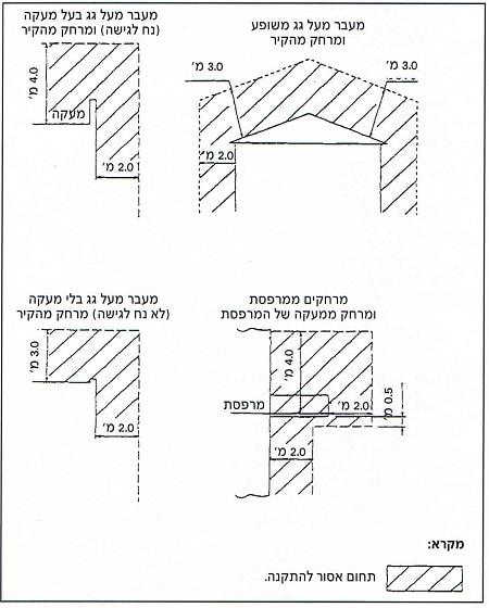 high-power-grid-illustration4
