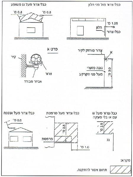 high-power-grid-illustration4A